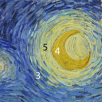 an analysis on vincent van goghs Find the latest shows, biography, and artworks for sale by vincent van gogh primarily self-taught and unappreciated during his lifetime, vincent van gogh ma.