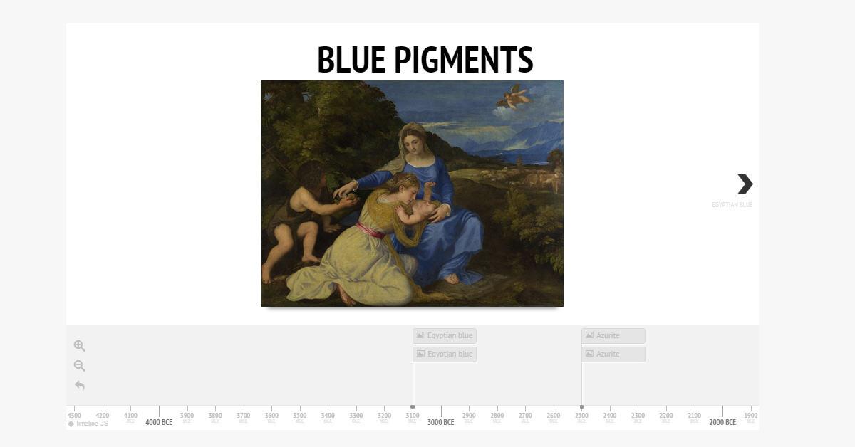 Timeline For Blue Pigments Colourlex